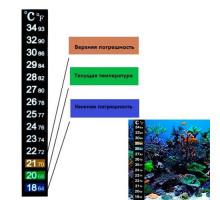 Термометр наклейка для аквариума 18-34°C 13см, аквариумный градусник